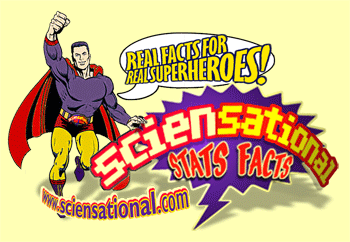 Real science facts for real superhero boys!